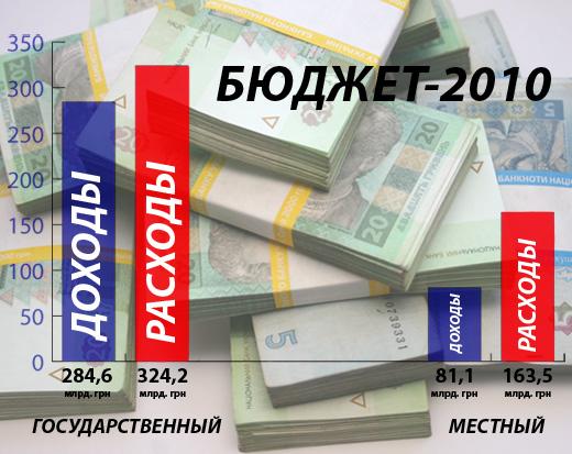 Бюджет уничтожения страны - 2010 (В новостях никогда не расскажут и вообще нигде не покажут)