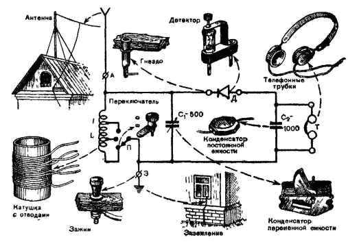 Системы космической связи и подавления сознания на новых принципах.