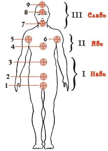 Cлавянская энергетическая система