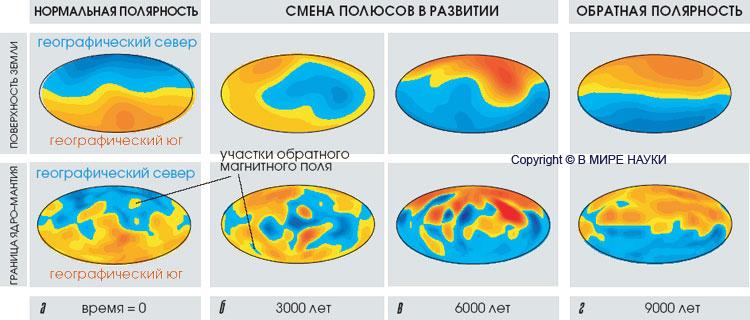 На картах магнитного поля