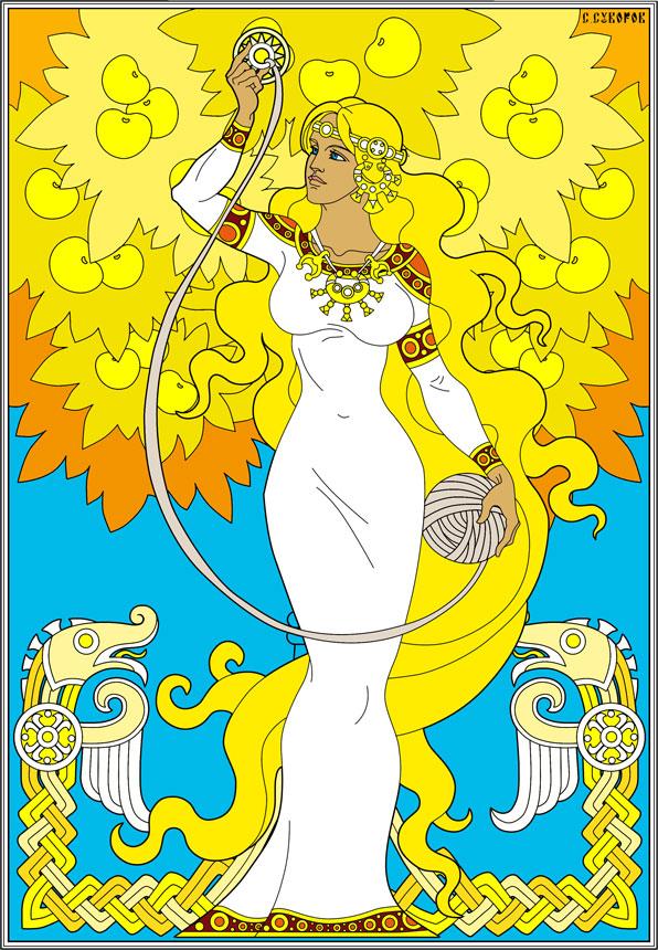 Образы Русских Волшебных Сказок и Телеса Человеческие