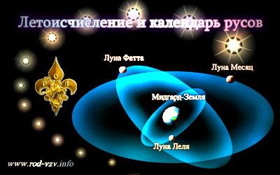 Летоисчисление и календарь русов [2011 г., Информационный]