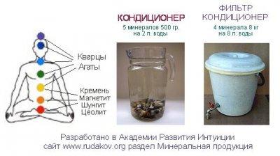 Кондиционер для воды на 5 уникальных природных минералах