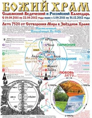 БОЖИЙ ХРАМ Славянский Ведический и Российский Календарь с 2 курсорами.
