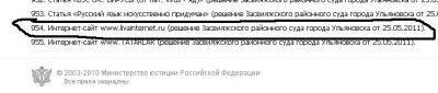 LiveInternet занесен в список ЭКСТРЕМИСТСКИХ материалов