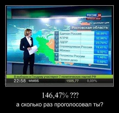 """Секрет """"новорусского"""" Полишинеля."""