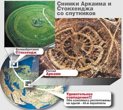 Аркаим - Славяно-Арийский Город-Крепость