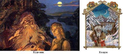 Велес - один из величайших богов древнего Ведического мира, а мы Русы – его правнуки. Часть 1