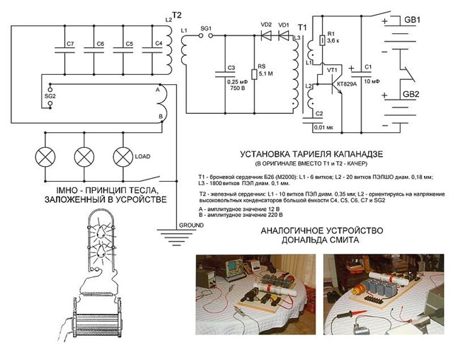 Примерные схемы генератора