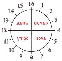 http://via-midgard.info//uploads/posts/2013-01/o-kosmicheskom-proisxozhdenii-chelovechestva-i_25.jpg