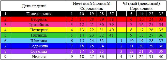 http://via-midgard.info//uploads/posts/2013-01/o-kosmicheskom-proisxozhdenii-chelovechestva-i_32.jpg