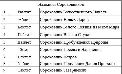 http://via-midgard.info//uploads/posts/2013-01/o-kosmicheskom-proisxozhdenii-chelovechestva-i_33.jpg