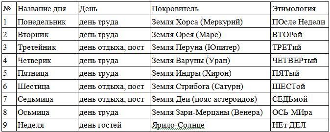http://via-midgard.info//uploads/posts/2013-01/o-kosmicheskom-proisxozhdenii-chelovechestva-i_34.jpg