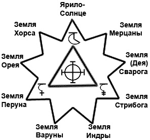 http://via-midgard.info//uploads/posts/2013-01/o-kosmicheskom-proisxozhdenii-chelovechestva-i_35.jpg