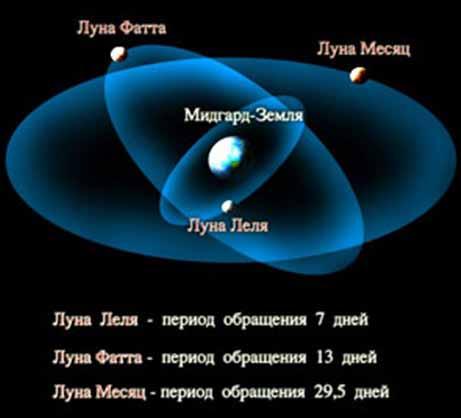 http://via-midgard.info//uploads/posts/2013-01/o-kosmicheskom-proisxozhdenii-chelovechestva-i_5.jpg