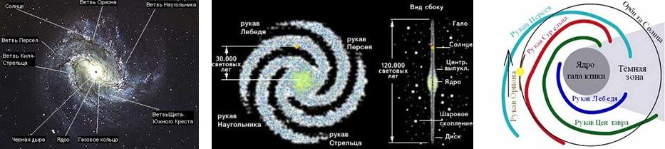 http://via-midgard.info//uploads/posts/2013-01/o-kosmicheskom-proisxozhdenii-chelovechestva-i_6.jpg