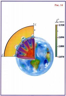неоднородная структура планеты