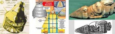 О космическом происхождении Человечества и Древнерусском космическом календаре