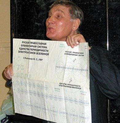 Учёный РУС Рыбников Юрий Степанович.