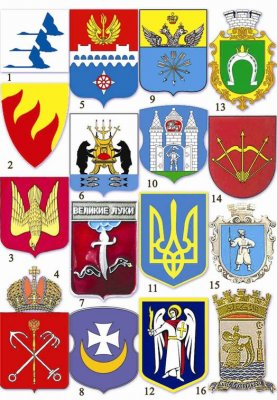 Ось Мира в Русской Империи