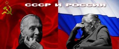 Статистика СССР и Российской Федерации
