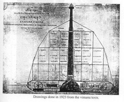 Космос в Древней Индии