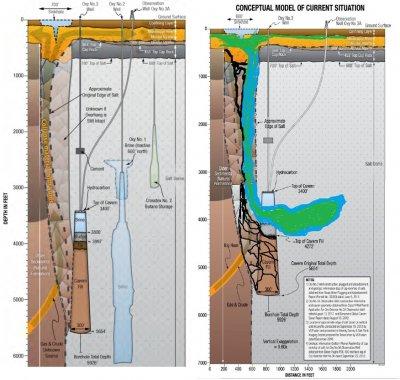 Метастазы Мексиканского залива. Часть 14-7