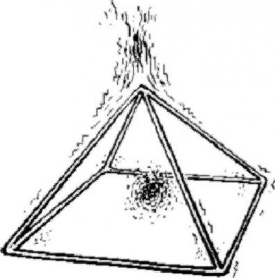 Интересны свойства пирамиды