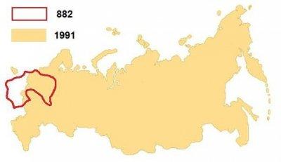 Россия или Украина является приемником Руси? Кто имеет больше прав на Киев - русские или галичане?
