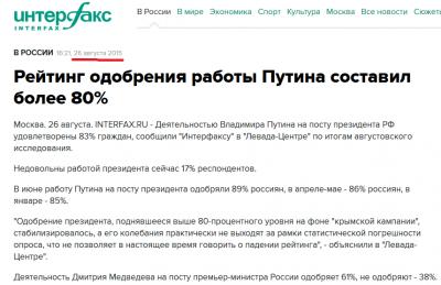 Какой настоящий уровень доверия Путину?