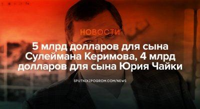 Развитый феодализм РФ