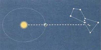 Космическое Раскрытие: Электрическое Солнце