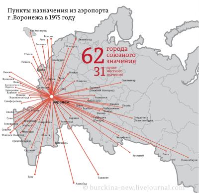Авиасообщение страны Советов
