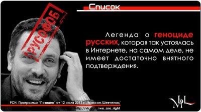 Максим Шевченко прогнулся под Хабад.