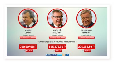 Русский национализм против украинского национализма