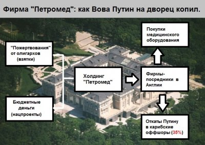 Антиквар и Вова-Шнырь. Как из пособника бандитов стать президентом России