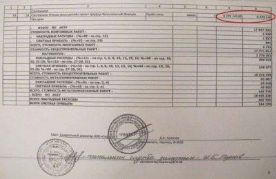 У губернатора Ямала нашли унитаз за 8 млн рублей