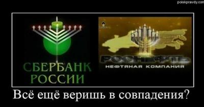 Сенсация, разоблачение банковской аферы, код рубля 810 RUR или 643 RUB ?