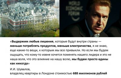 Хроники построения Путиным цифрового ГУЛАГА: вертухайский бизнес