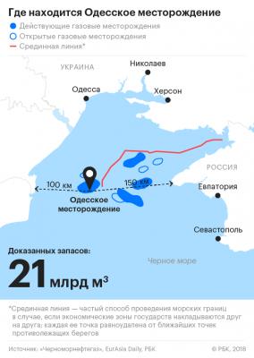 РесФед забрал Крым, чтобы измотав и унизив народ его отдать?!