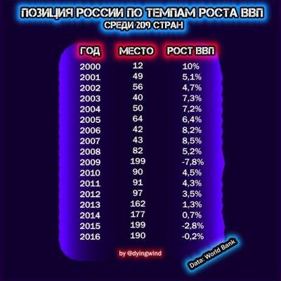 ПРИЯТНЫЕ СЮРПРИЗЫ РОССИЙСКИМ РАБАМ ОТ БРИГАДЫ ПУТИНА!