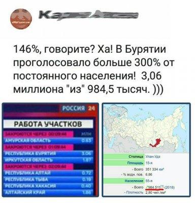 146% нам мало, а 300% ешё не предел.