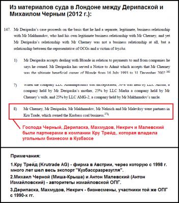 Путинская ОПГ – измайловские. Кто держит РФ?