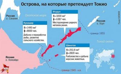 Япония готовится нанести РФ военное поражение в случае затягивания передачи Курильских островов под её юрисдикцию