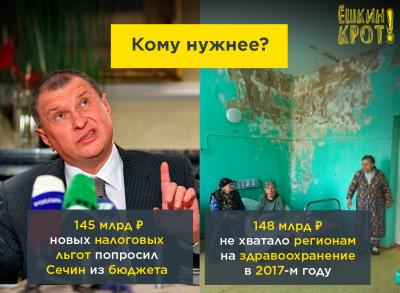 Что останется после Путина?