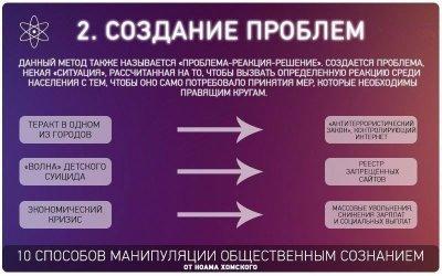 Способы манипуляции общественным сознанием