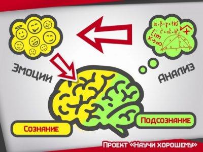 Как управляют обществом в обход сознания людей