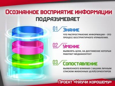 Личная «информационная безопасность» и управление информационными потоками