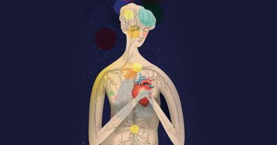 Психосоматика тела. Телесная психология