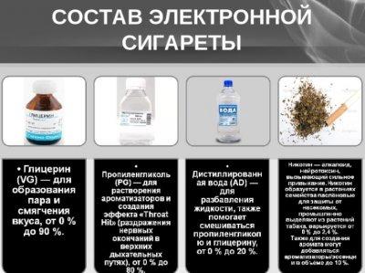 Вред вейпов - электронных сигарет